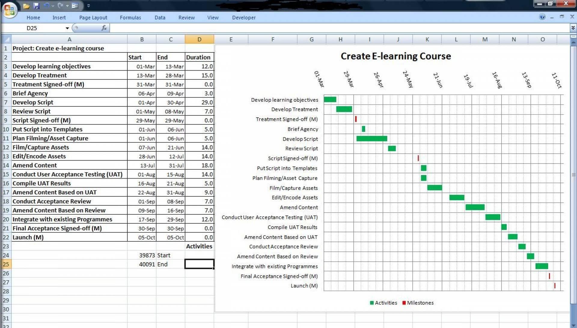 Microsoft Project Gantt Chart Template Excel