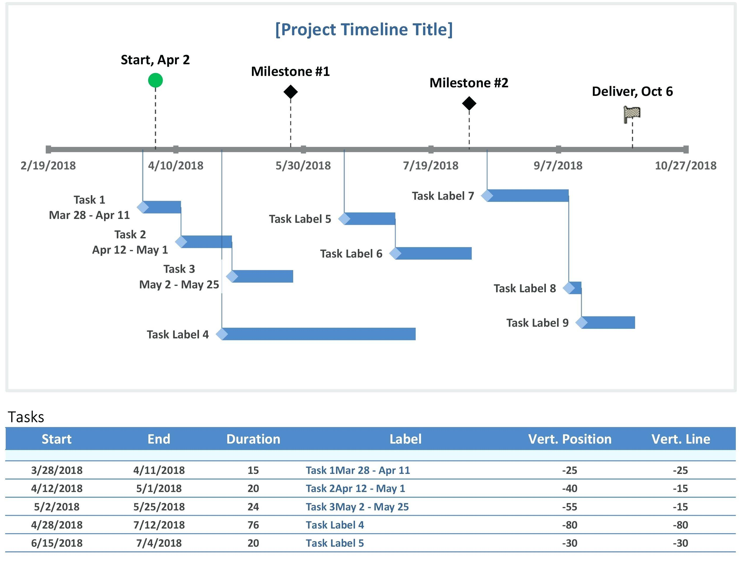 Microsoft Project Timeline Template Excel