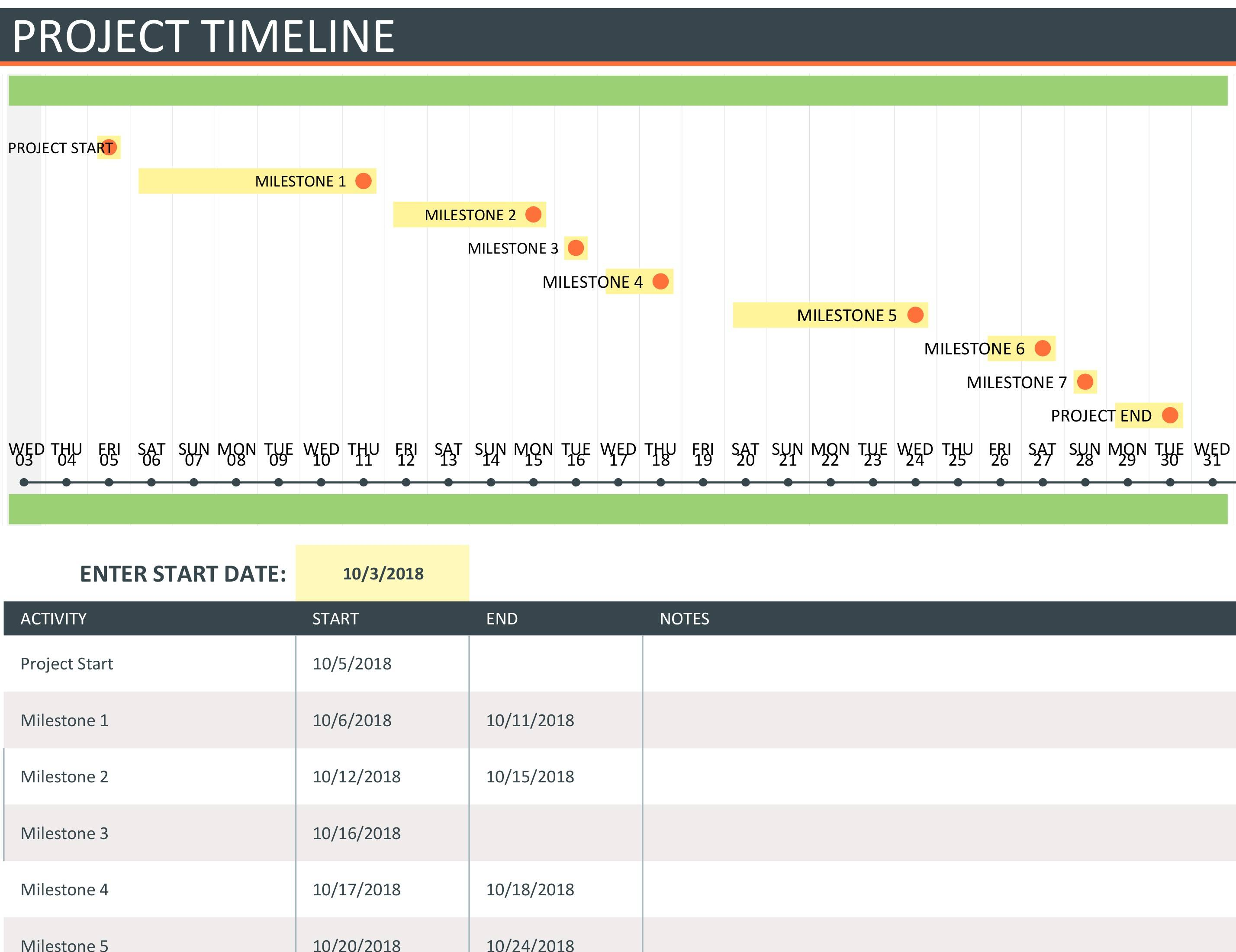 Microsoft Project Timeline Timescale Format