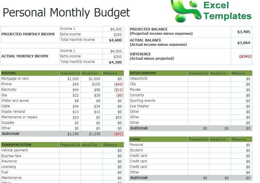 Microsoft Templates For Household Budgets