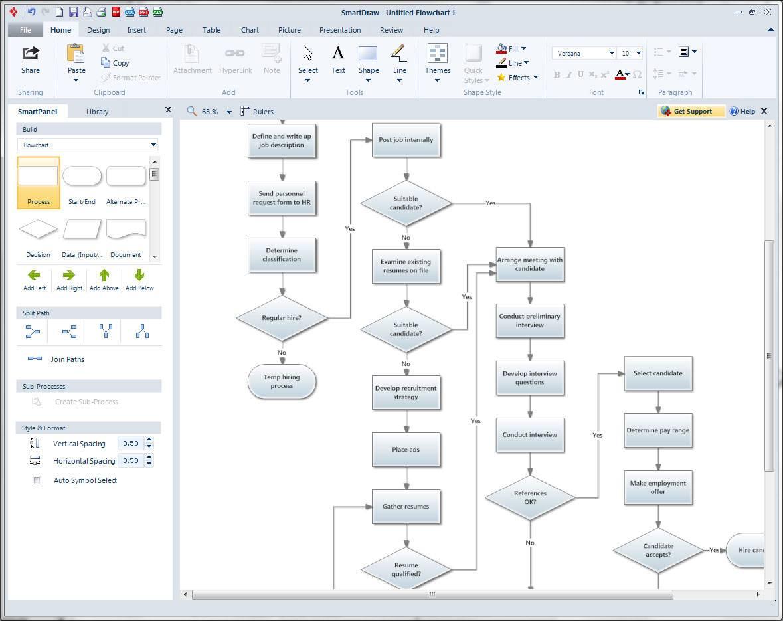 Microsoft Visio Flowchart Templates