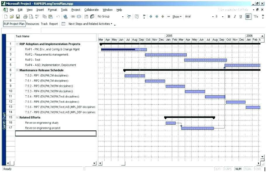 Microsoft Visio Project Management Template