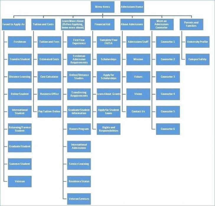 Microsoft Word Flow Charts Templates