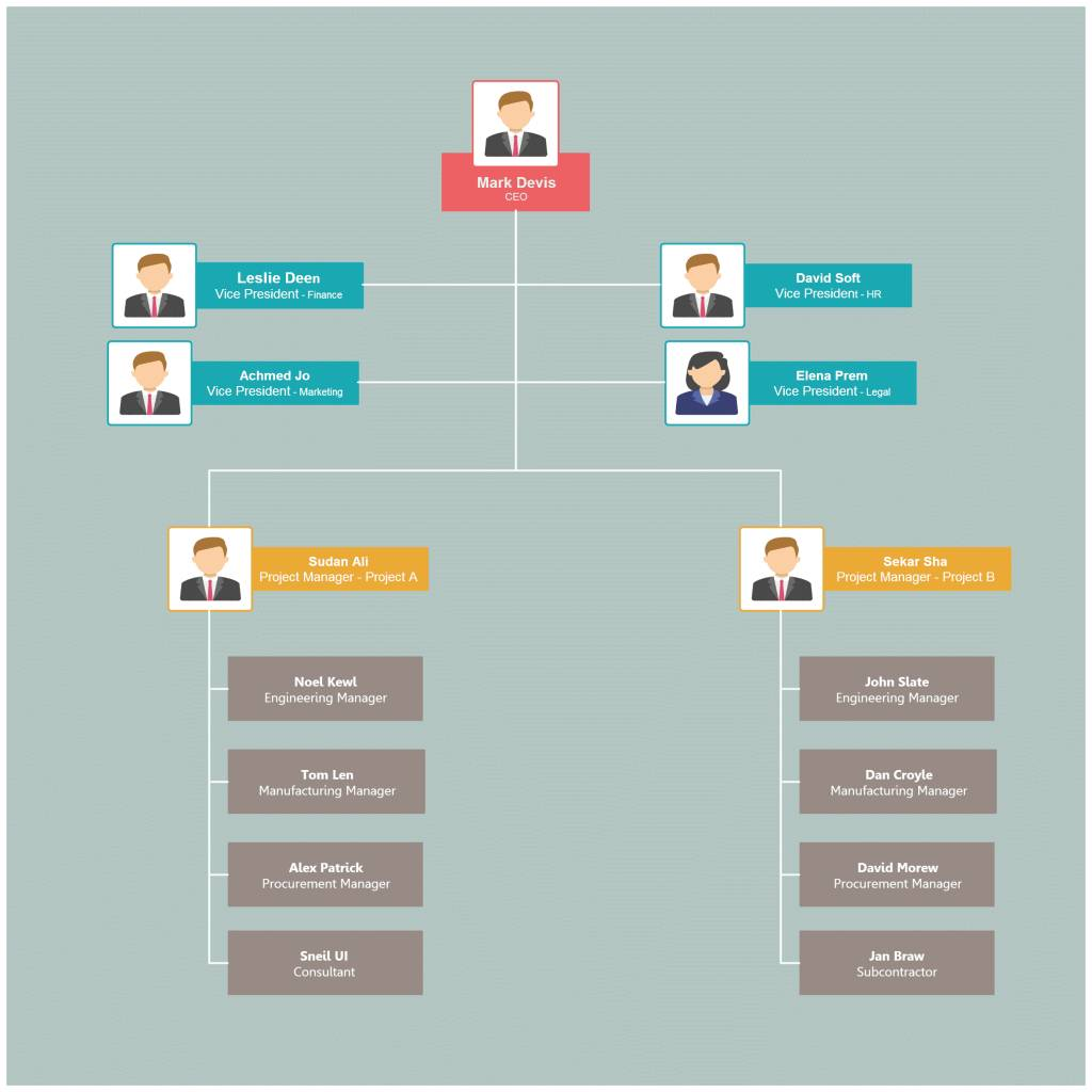 Microsoft Word Templates For Organizational Charts