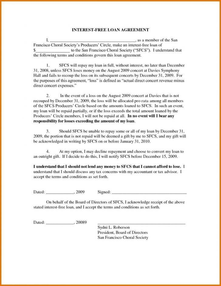 Money Loan Agreement Template Free