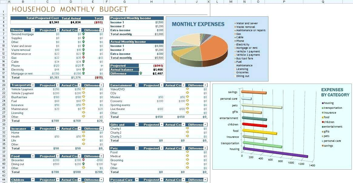 Monthly Budget Excel Spreadsheet Template India
