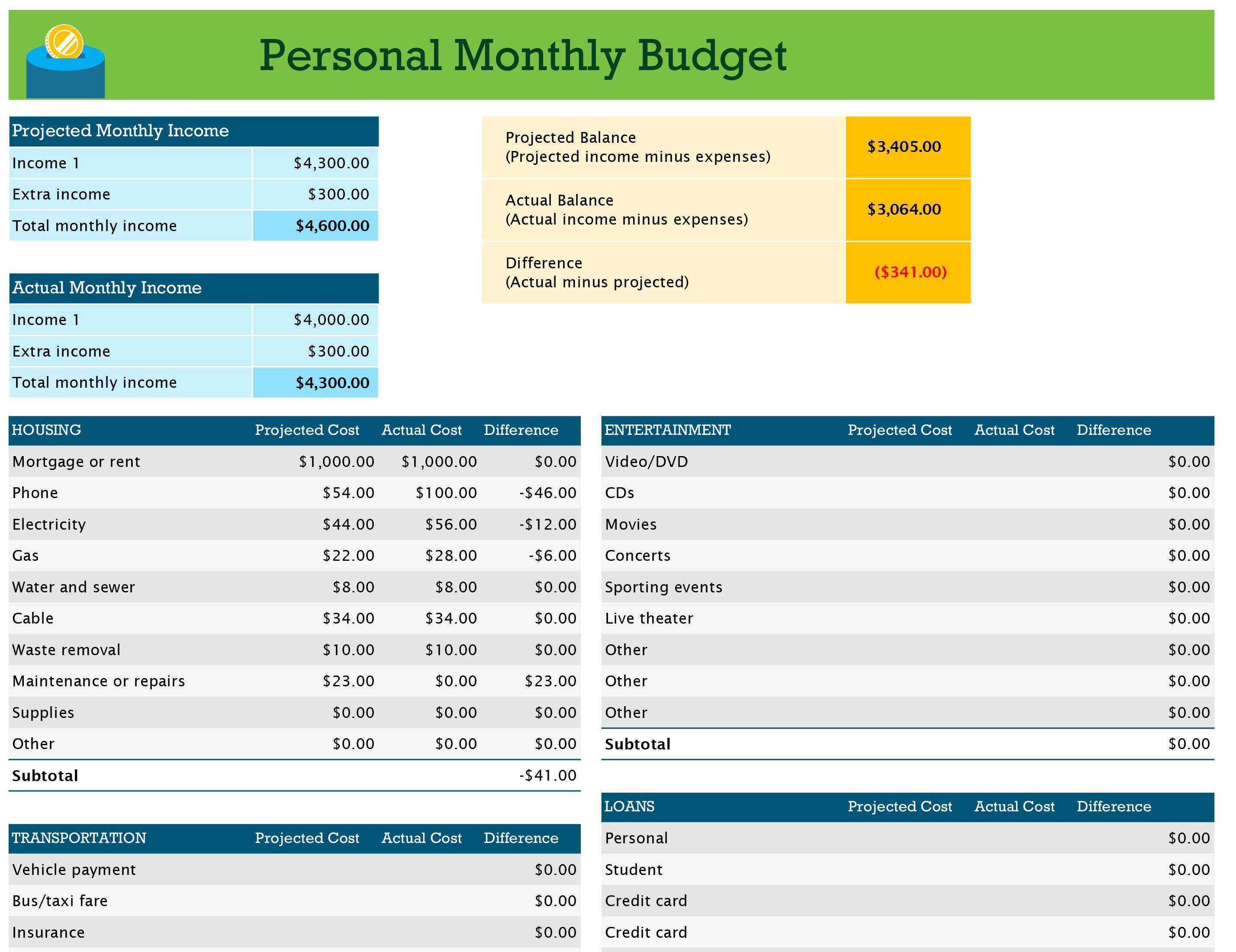 Monthly Budget Spreadsheet Template
