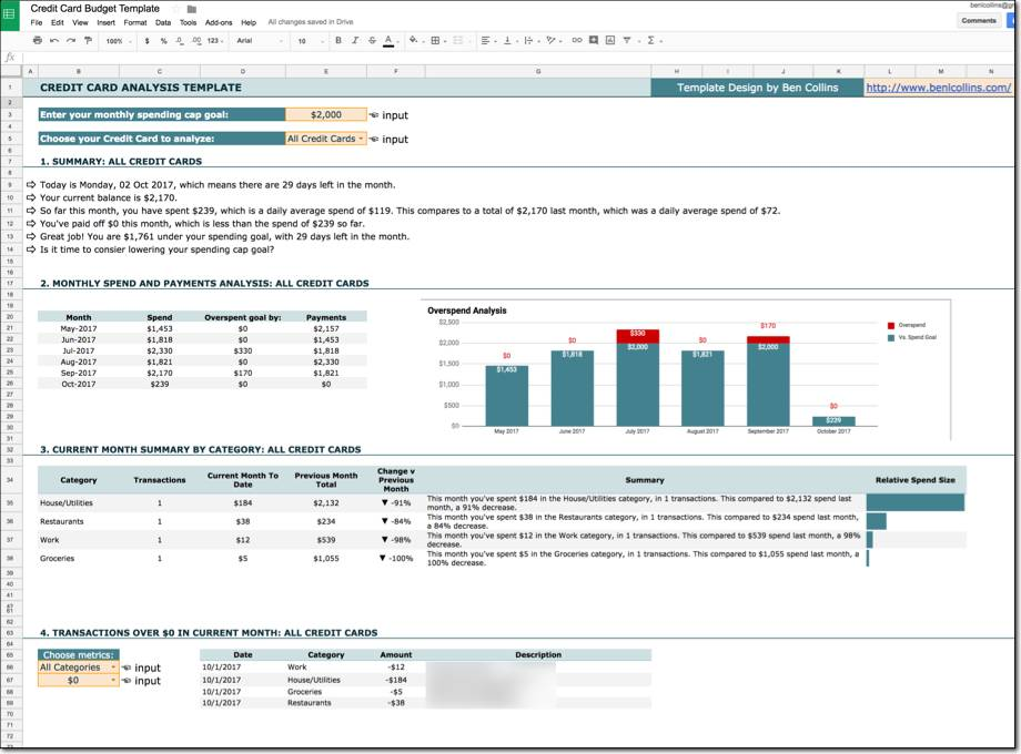 Monthly Budget Templates Google Sheets