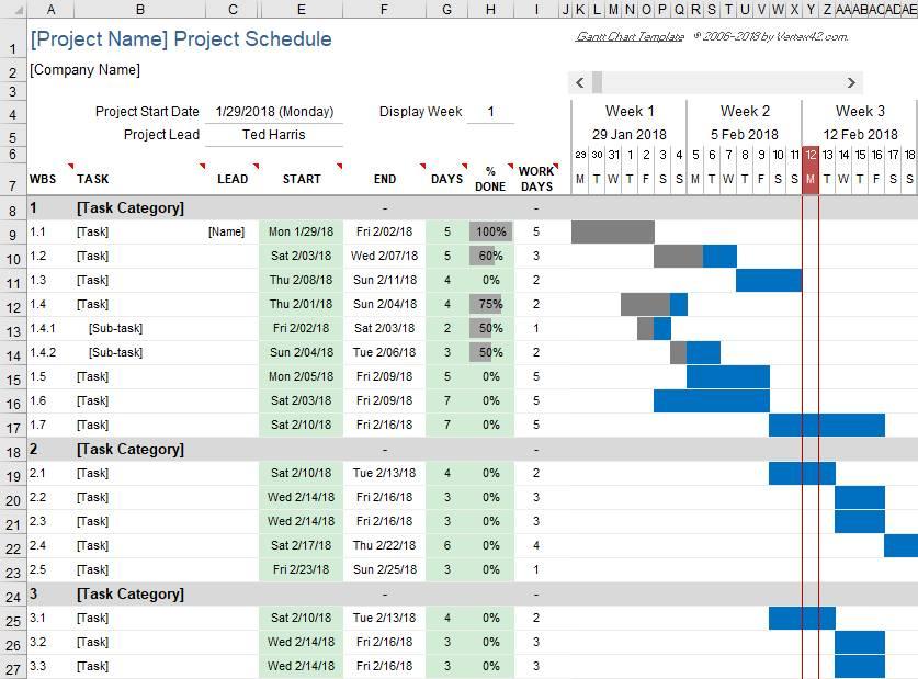 Monthly Gantt Chart Excel Template