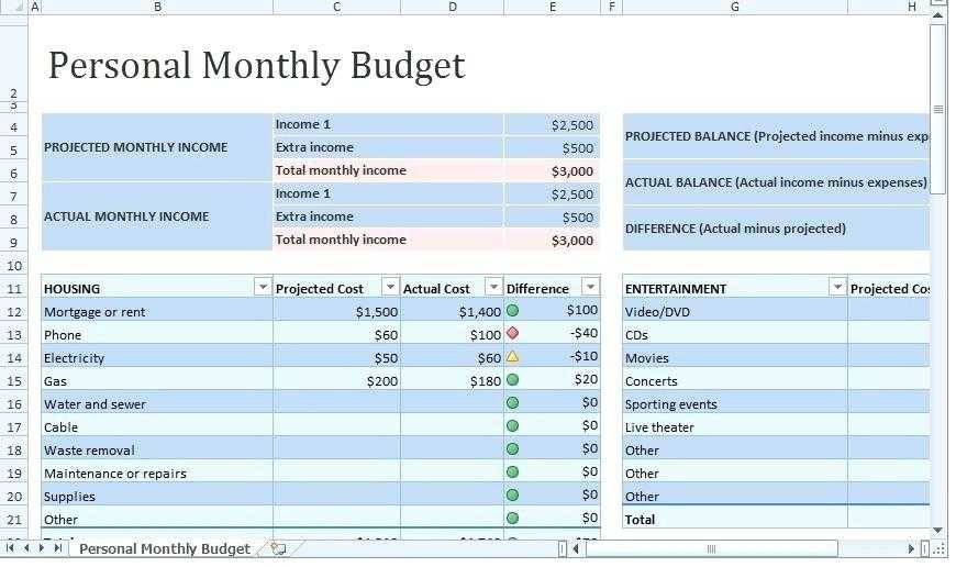Monthly Home Budget Format