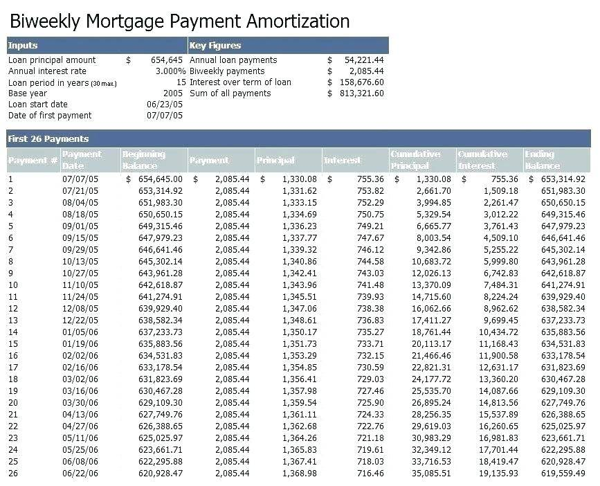 Monthly Loan Amortization Schedule Template