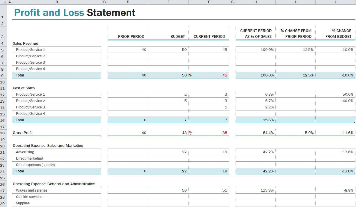 Monthly Profit And Loss Statement Template Excel