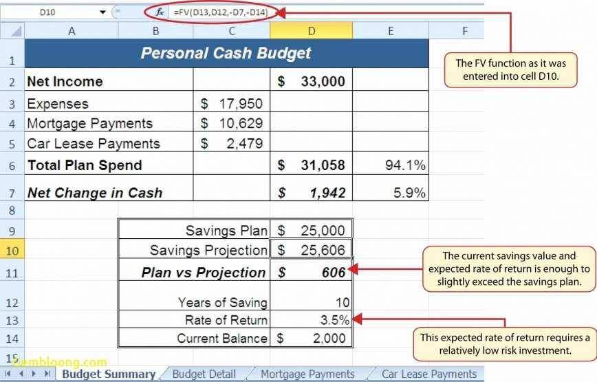 Mortgage Amortization Spreadsheet Template