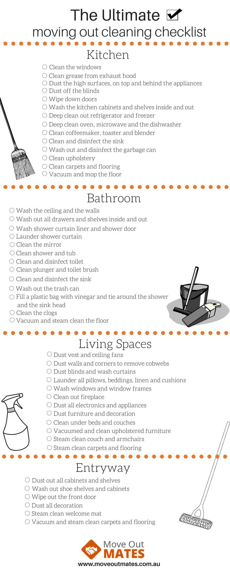 Move Out Cleaning Checklist Template