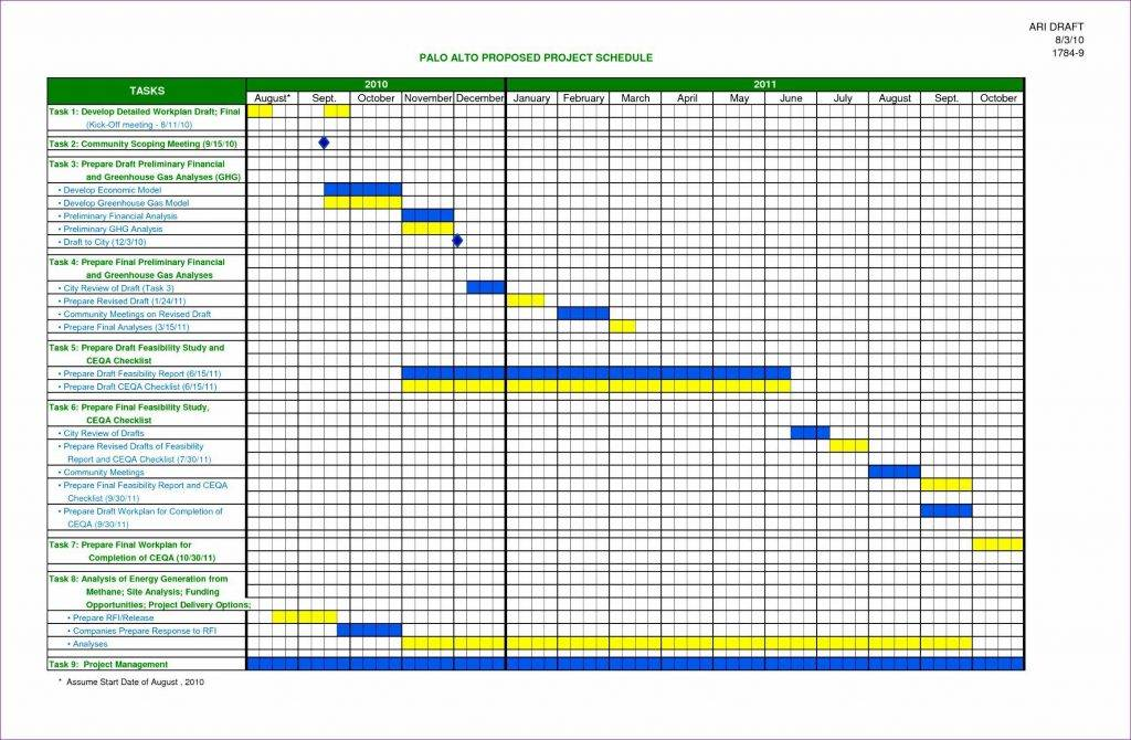 Ms Excel Production Scheduling Template