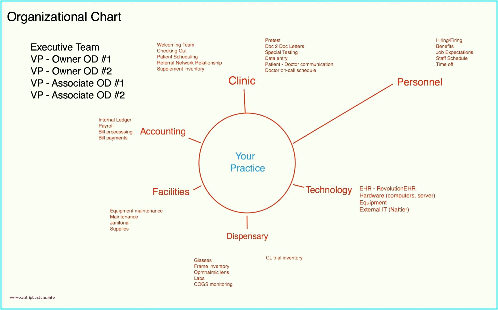 Ms Excel Templates Gantt Chart