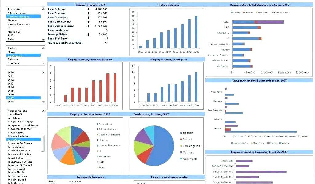 Ms Office Dashboard Template