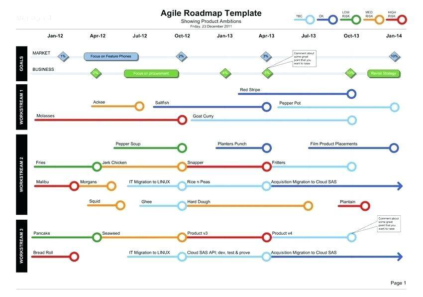 Ms Project 2013 Agile Template