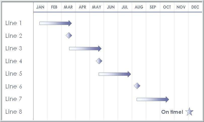 Ms Project Format Timeline View