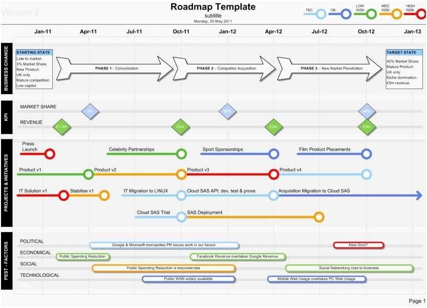 Ms Visio Roadmap Template
