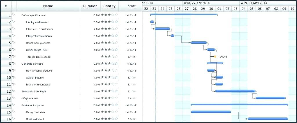 Multi Project Gantt Chart Excel Template