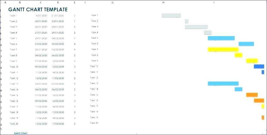 Multiple Project Gantt Chart Excel Template