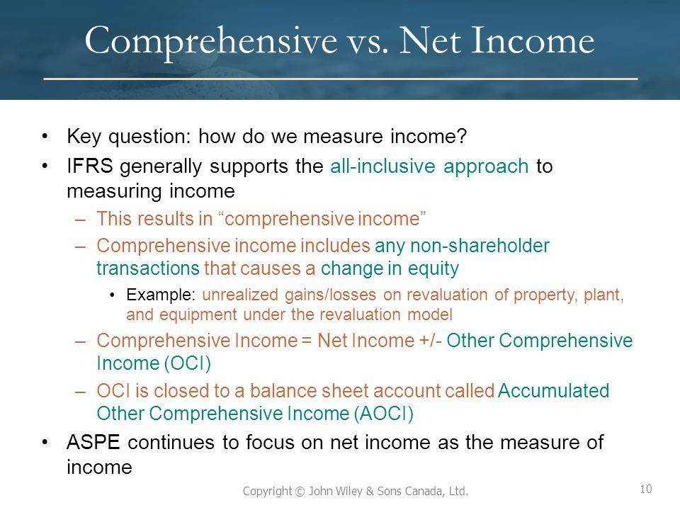 Net Income Balance Sheet Example