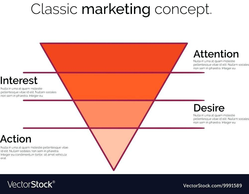 Network Marketing Funnel Template