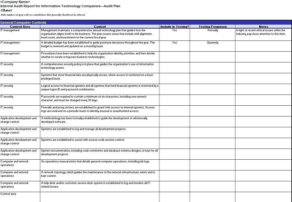 Network Security Audit Checklist Template