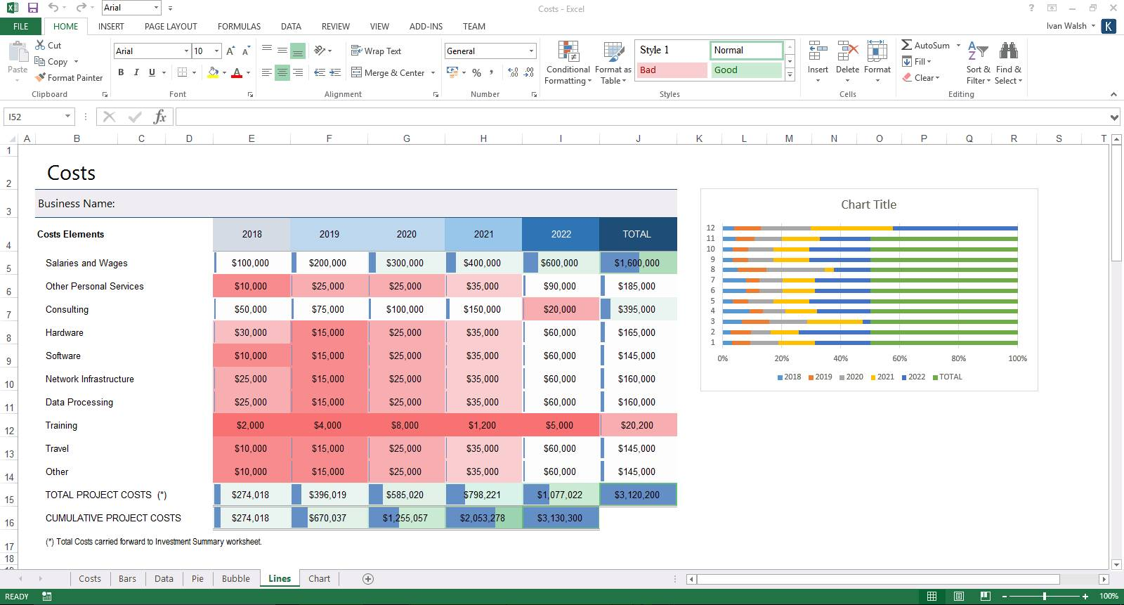 New Business Financial Plan Template Excel