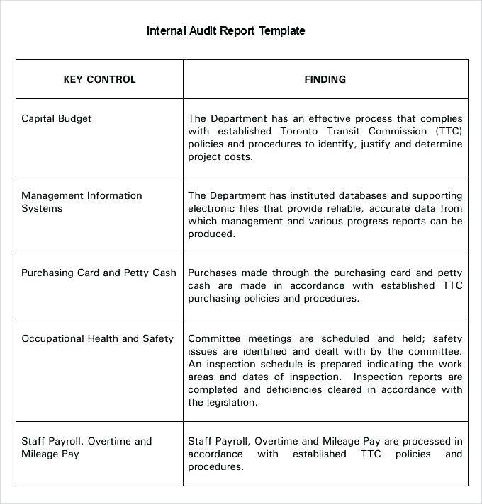 Nist Audit Policy Template