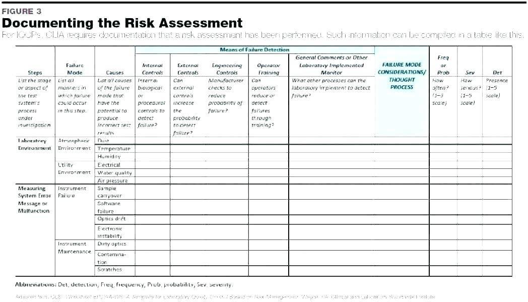 Nist Risk Assessment Template Xls