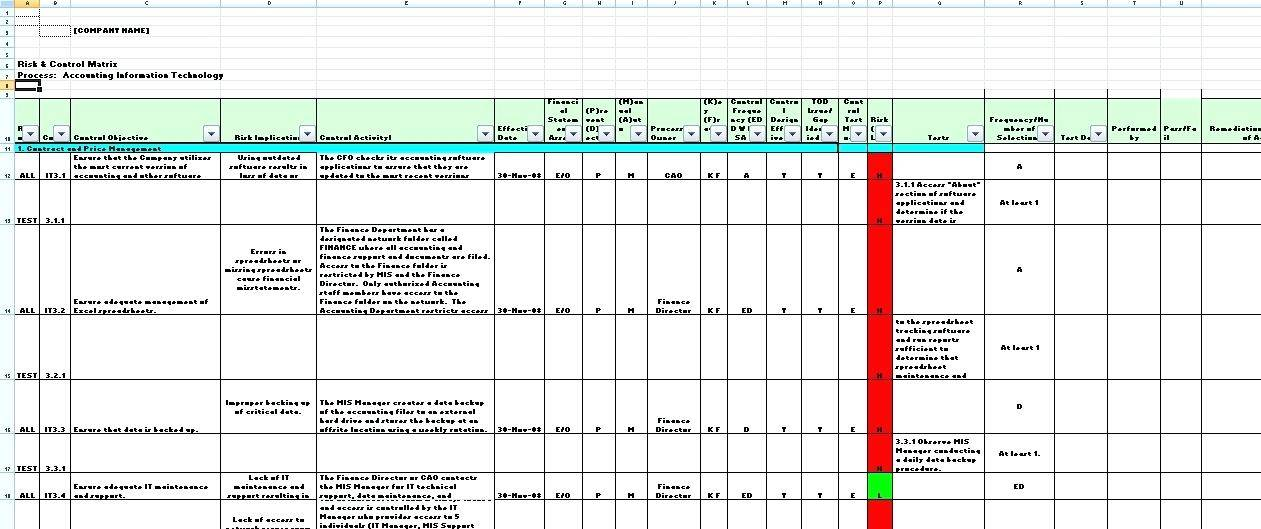 Ohs Risk Assessment And Control Template