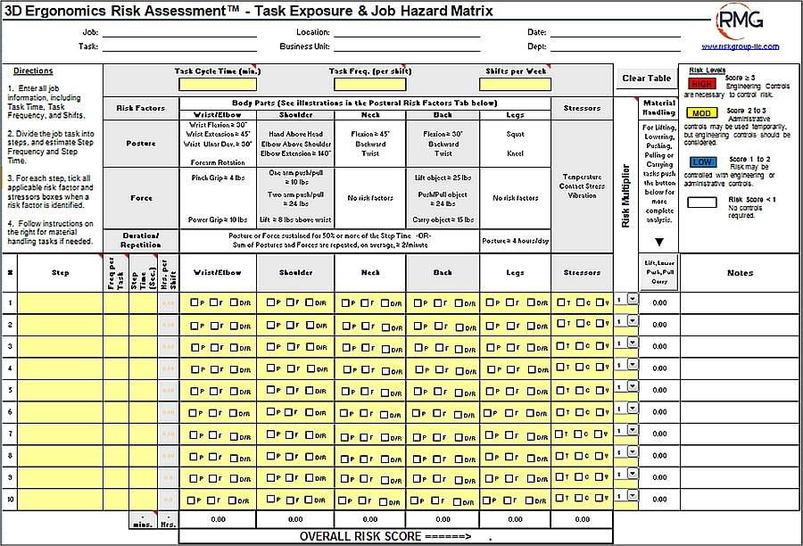 Ohs Risk Assessment Form Template
