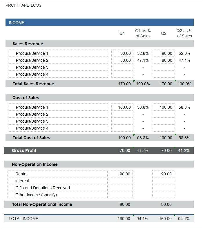 One Month Profit And Loss Statement Template