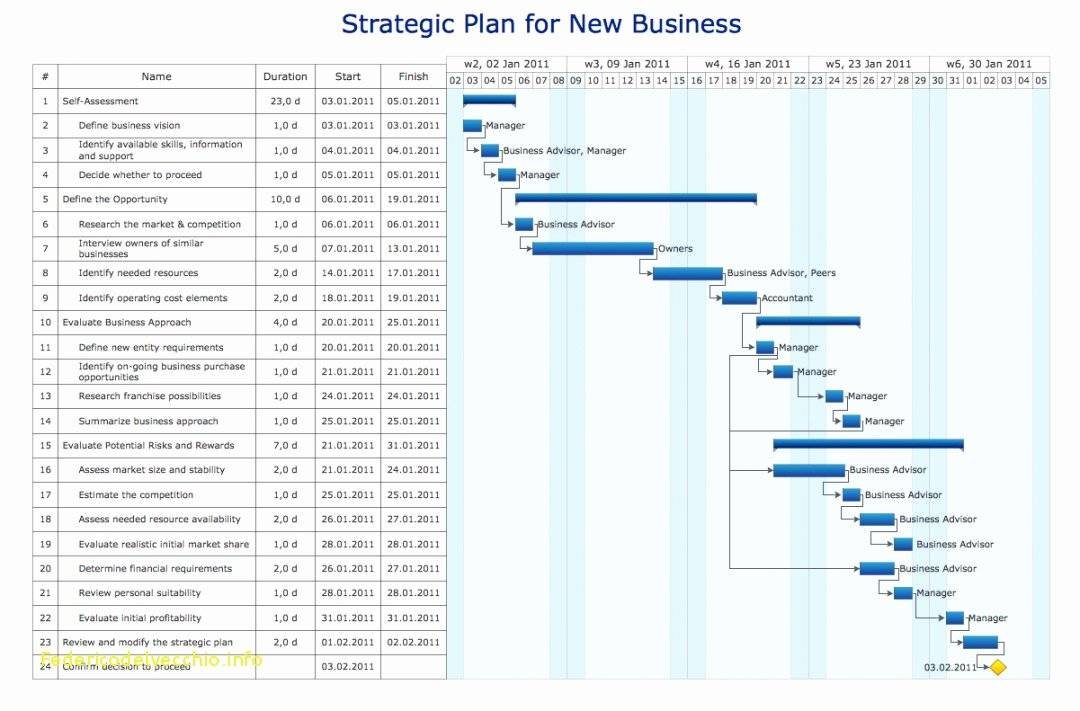 Online Marketing Campaign Planning Template