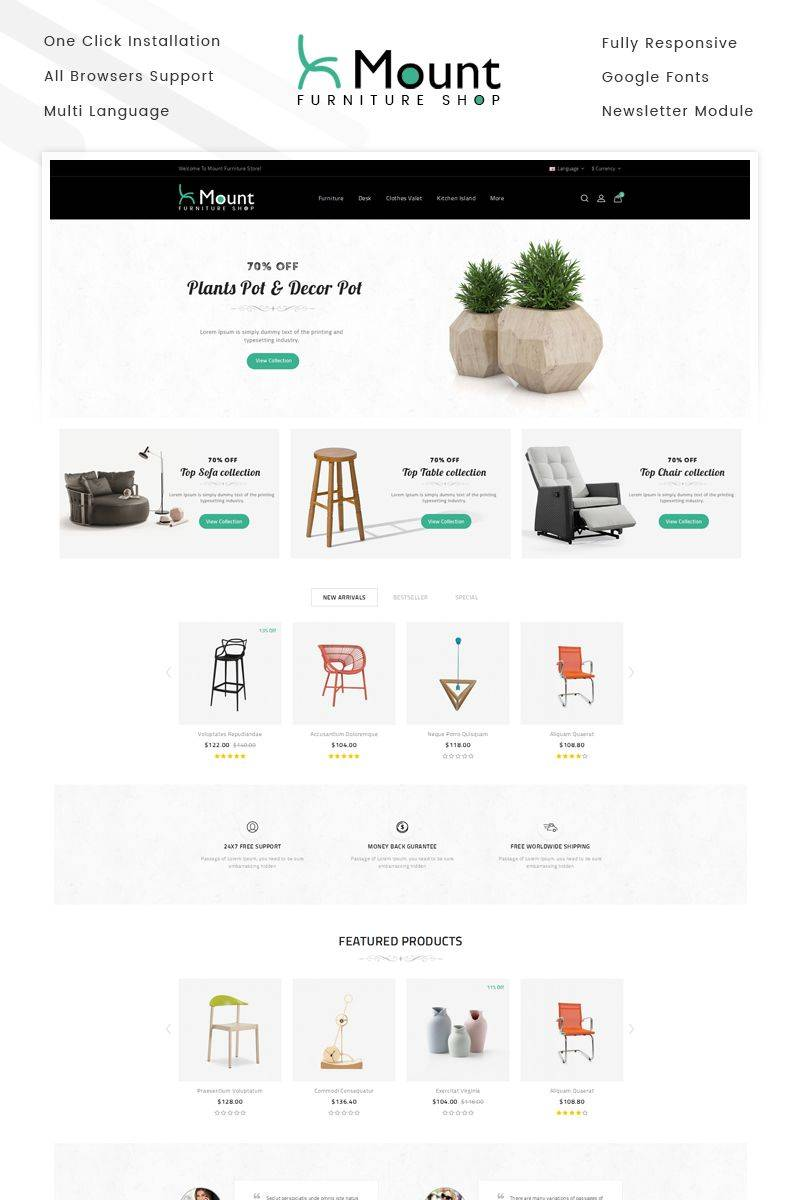 Opencart Ecommerce Templates