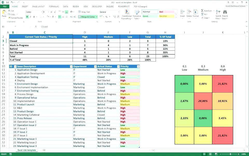 Operations Dashboard Template Free