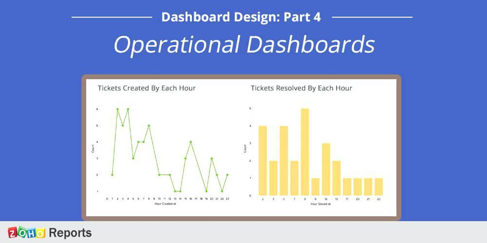 Operations Dashboard Template