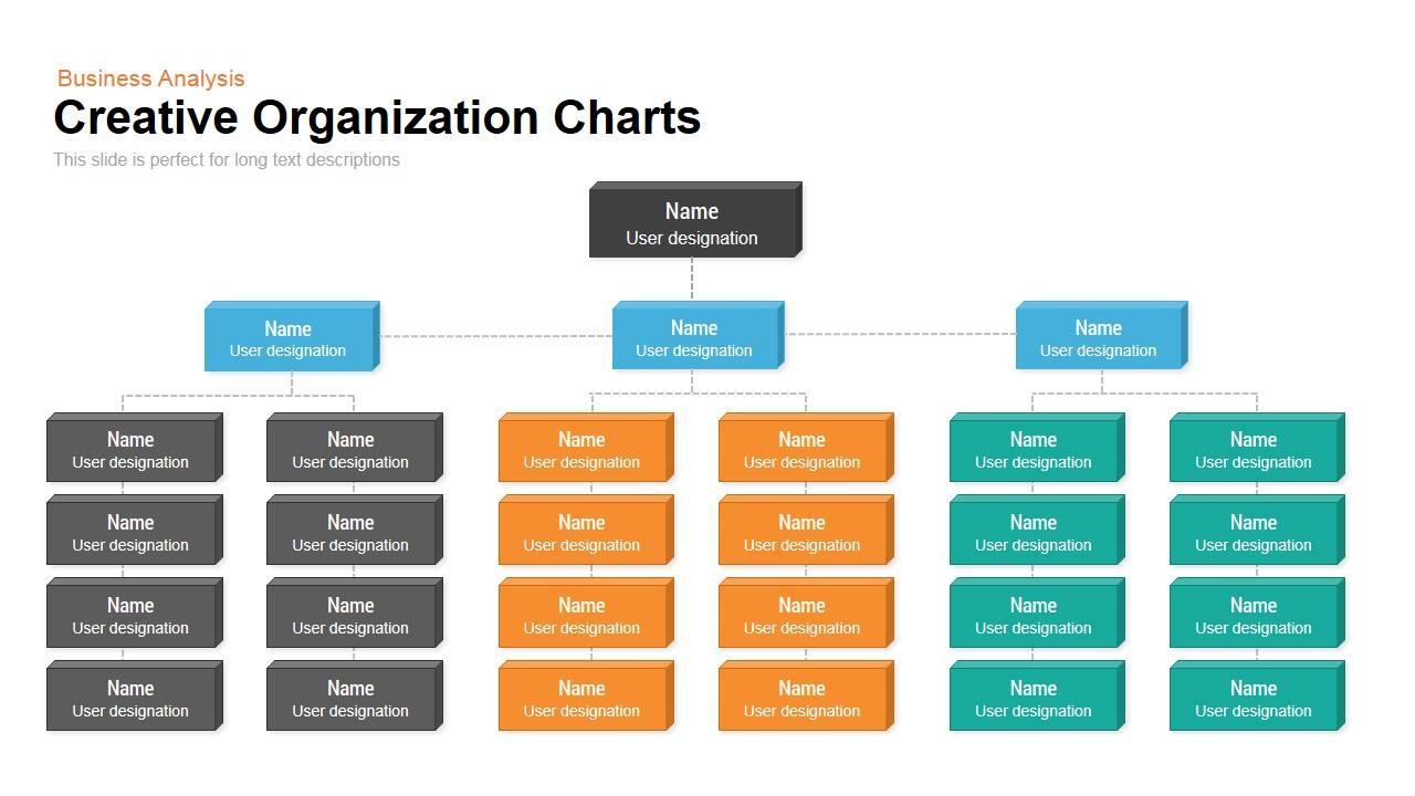 Org Chart Template Powerpoint 2007