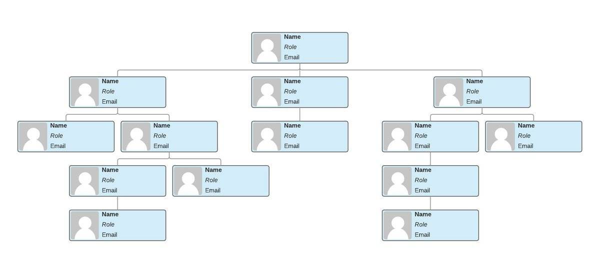 Org Chart Templates For Google Docs