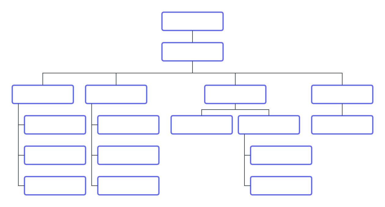 Organisational Chart Template
