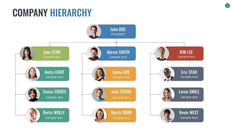Organizational Chart Template Keynote