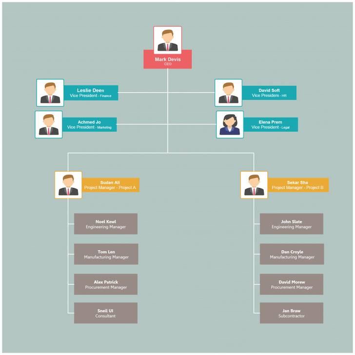 Organizational Chart Template Psd