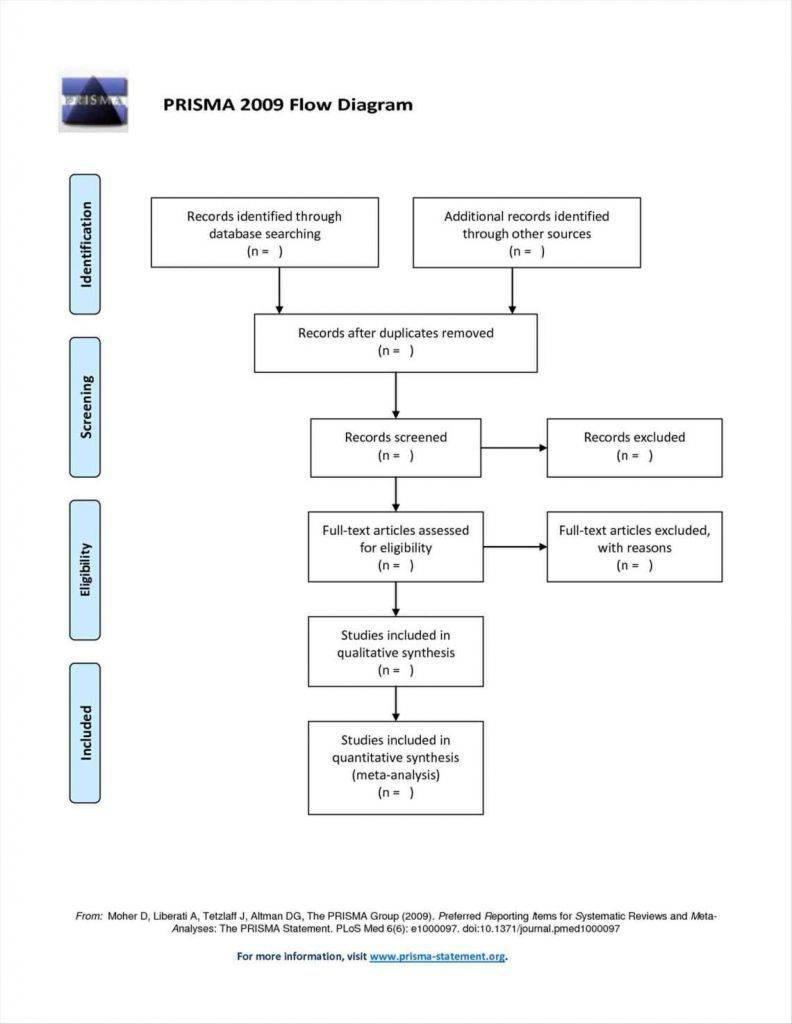 Organizational Chart Template Word 2007