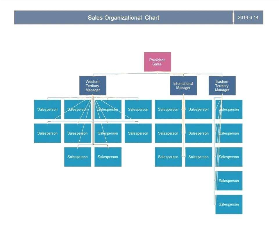 Organizational Chart Template Word Free Download