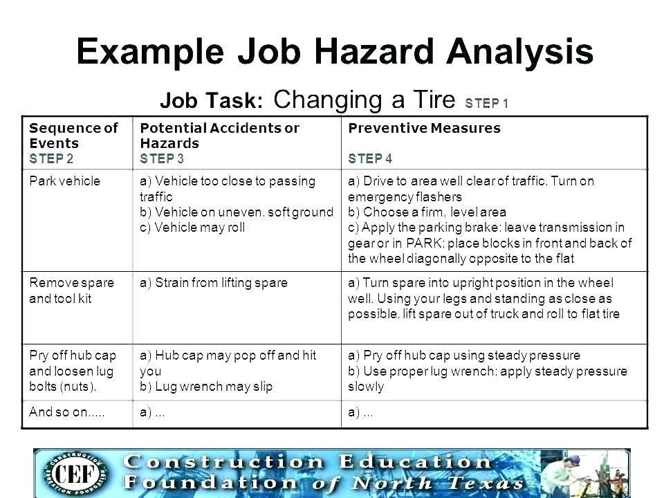 Osha Job Hazard Analysis Examples