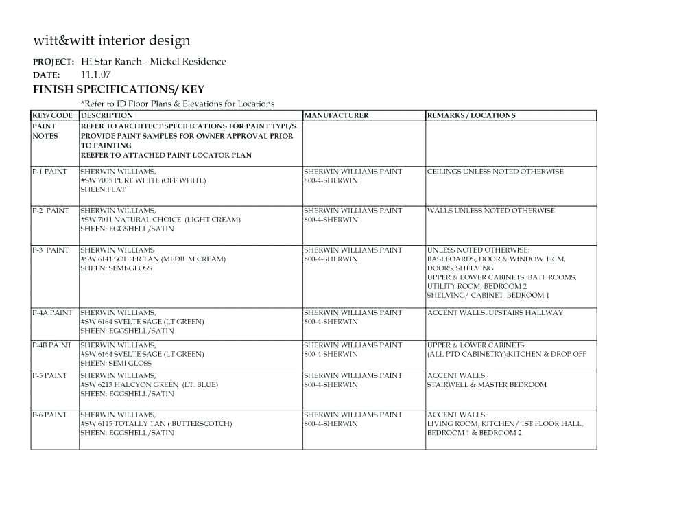 Paint Finish Schedule Template