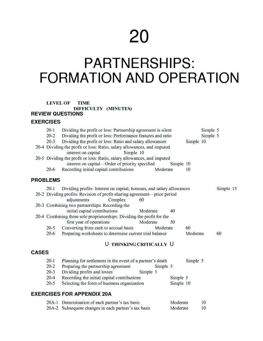Partner Agreement Template Australia