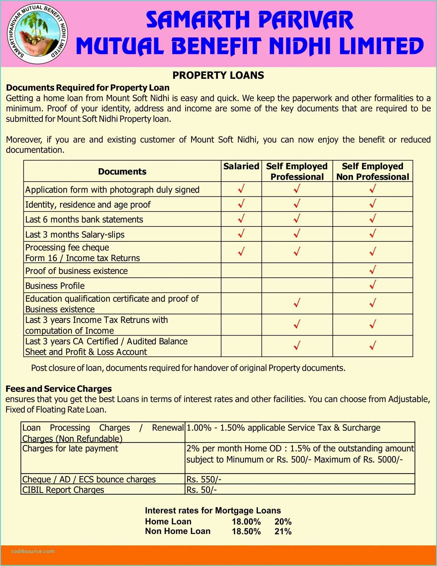 Partnership Agreement Document Template